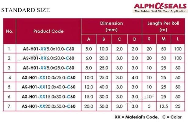 ผลิตซีลยาง H-profiles.jpg