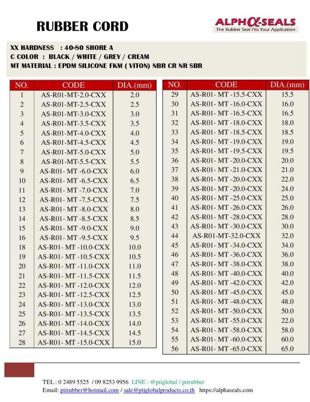 ผู้ผลิตยางโอริงคอร์ด Rubber CORD.jpg