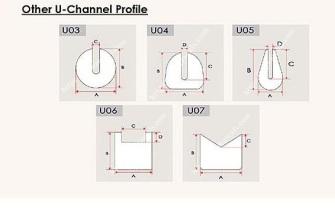 ซีลยางเสียบกันบาด U-Channel